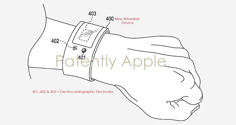 apple_patent_ekg