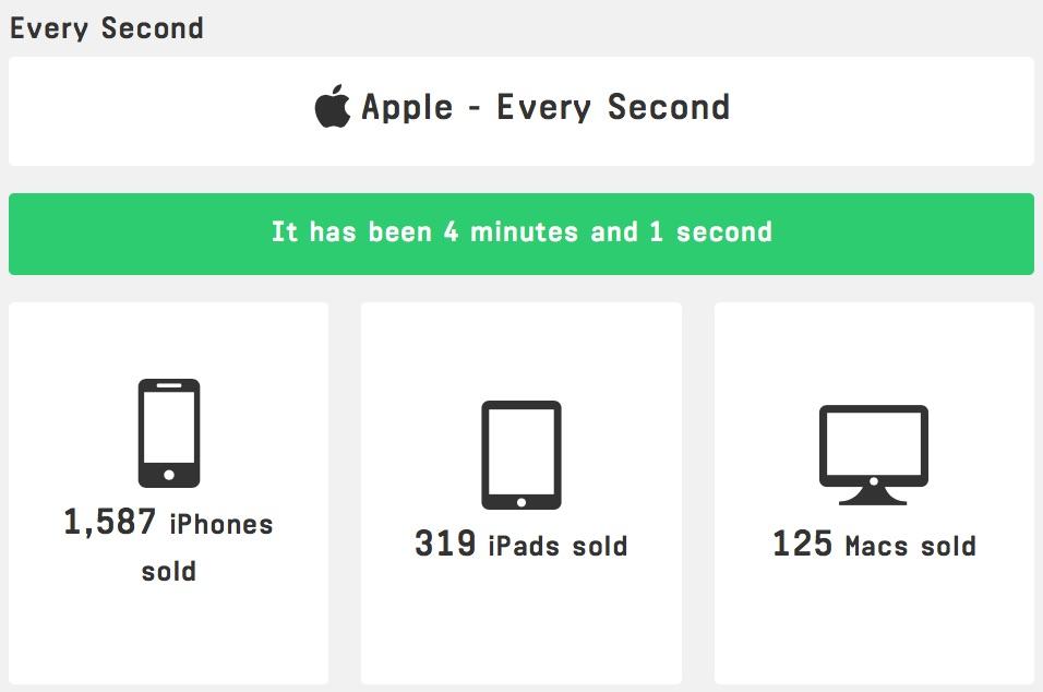 eine_sekunde_apple