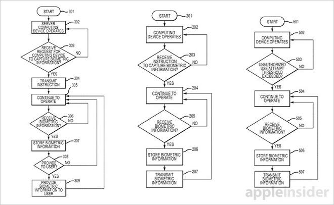 patent_dieb_finger