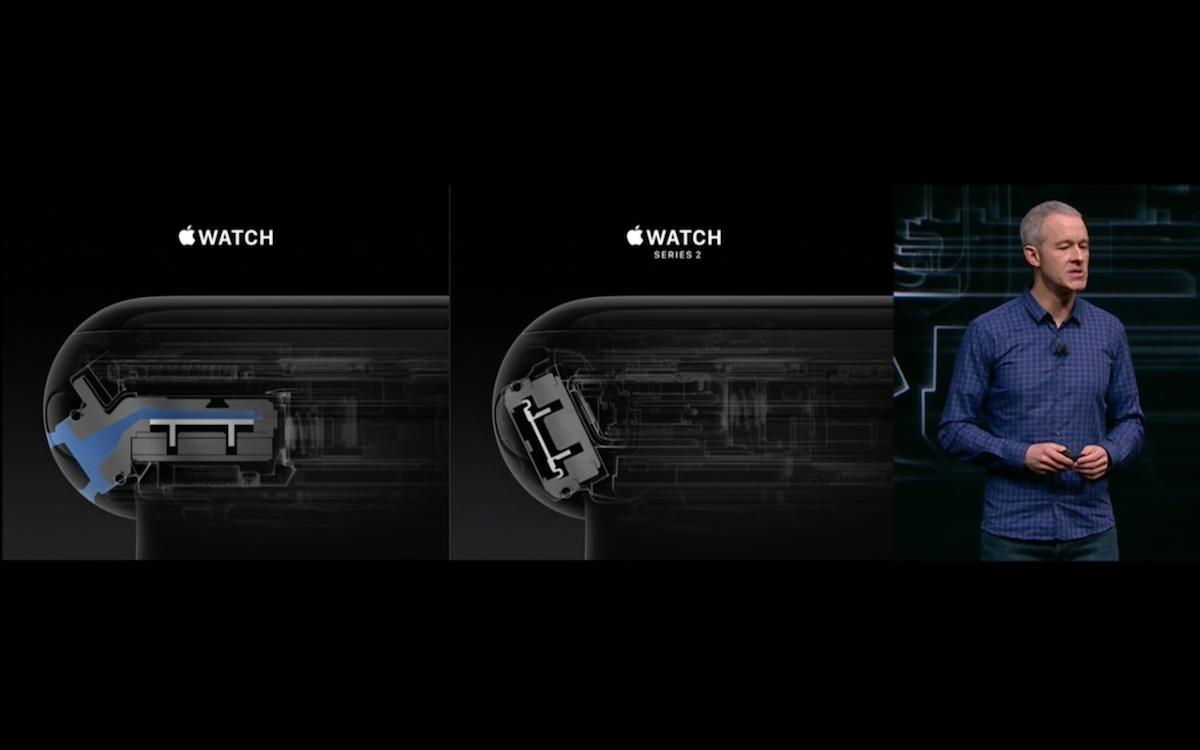 Apple Watch Lautsprecher