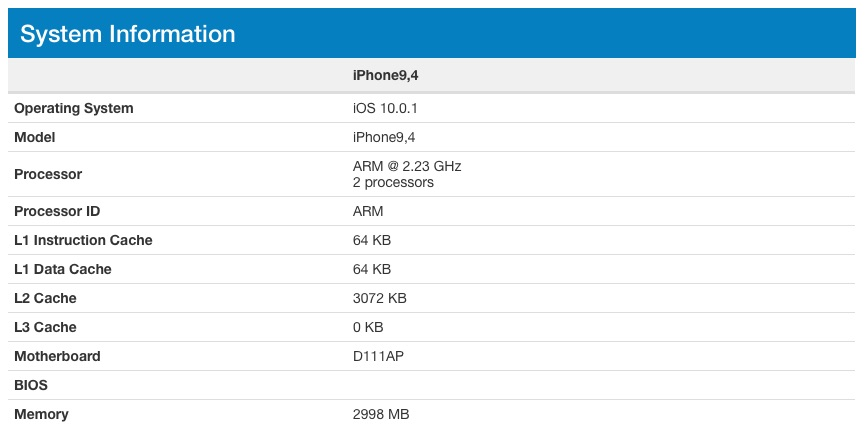iphone7plus_geekbench