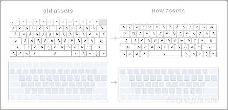 sierra_keyboard_asset