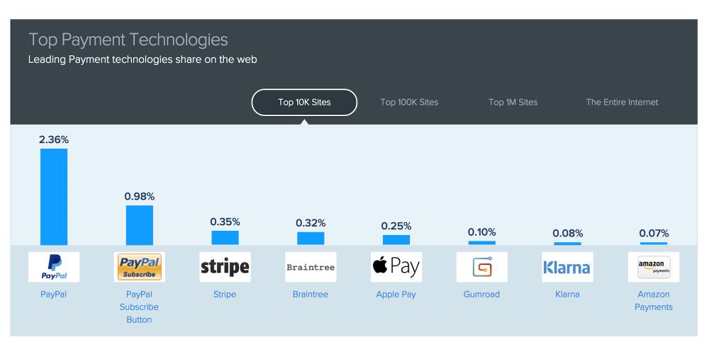 apple_pay_web_chart