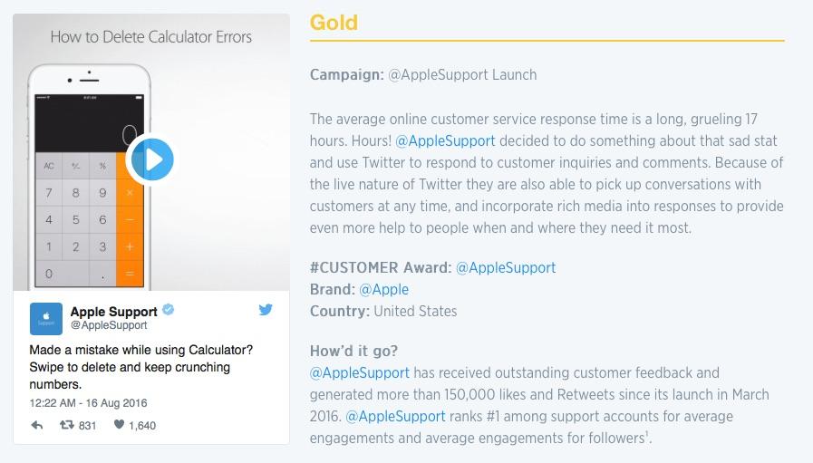twitter_award_apple_gold