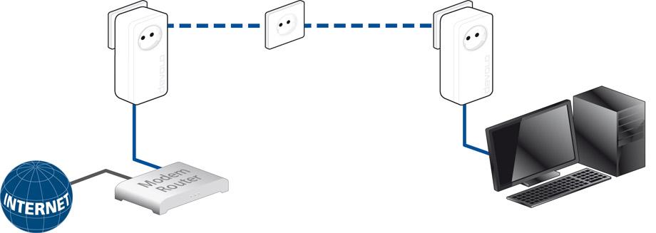 internet im ganzen zuhause mit devolo powerline macerkopf. Black Bedroom Furniture Sets. Home Design Ideas