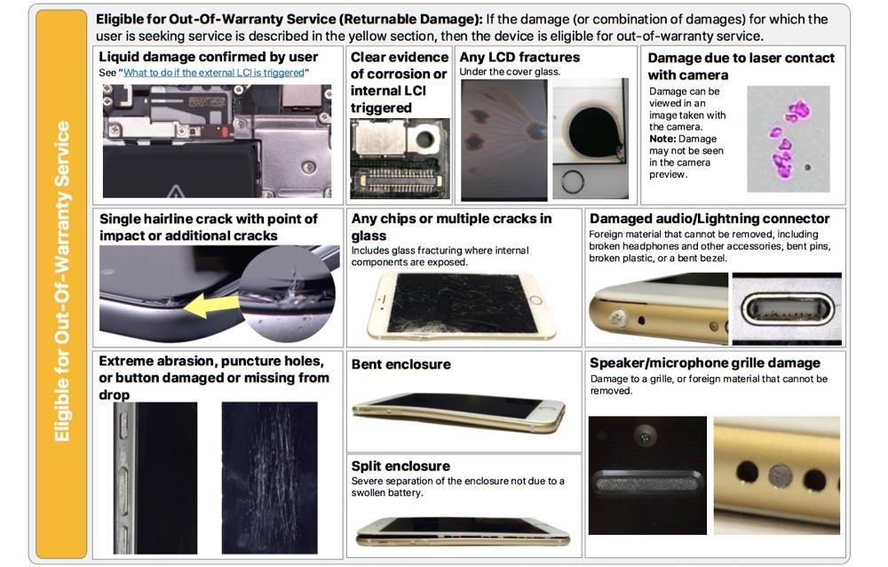 Internes Dokument: Wann Apple ein iPhone repariert und wann nicht