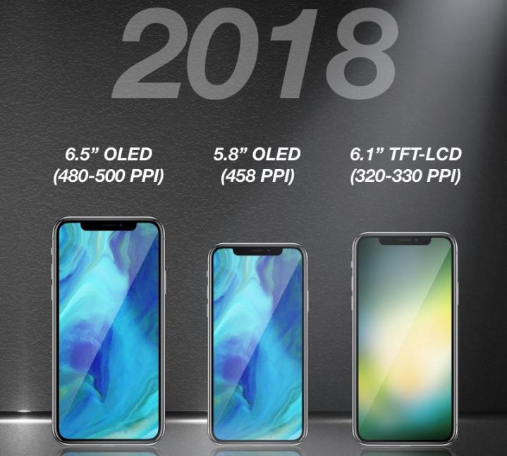 Kuo: Drei neue iPhones kommen in 2018, iPhone X wird angeblich eingestellt