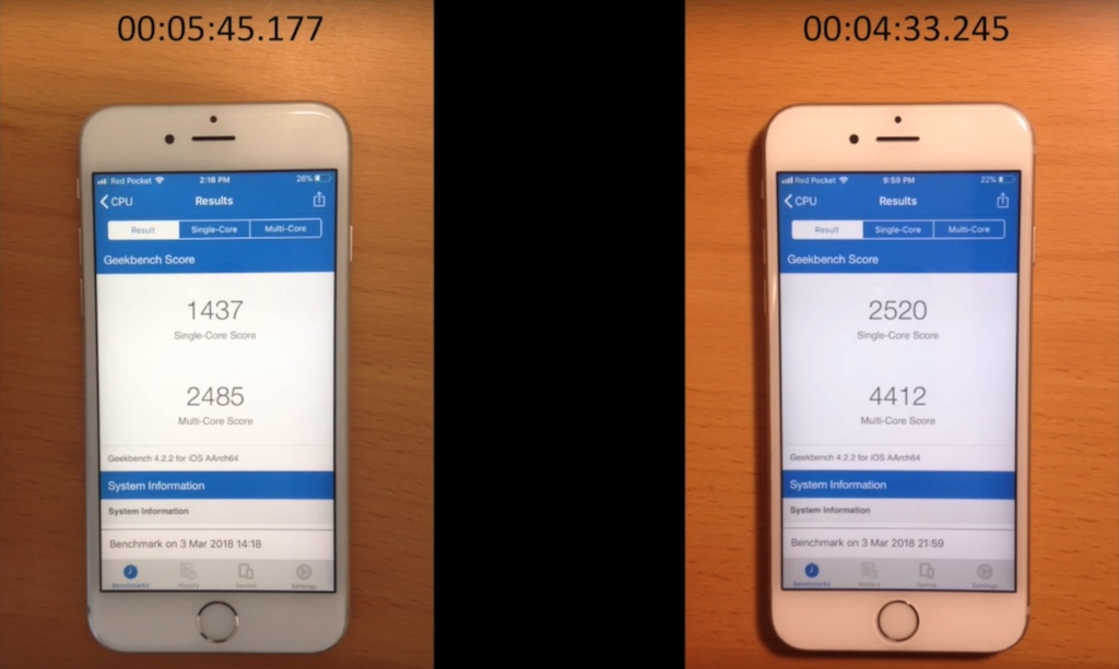 Iphone Akkus Im Vergleich