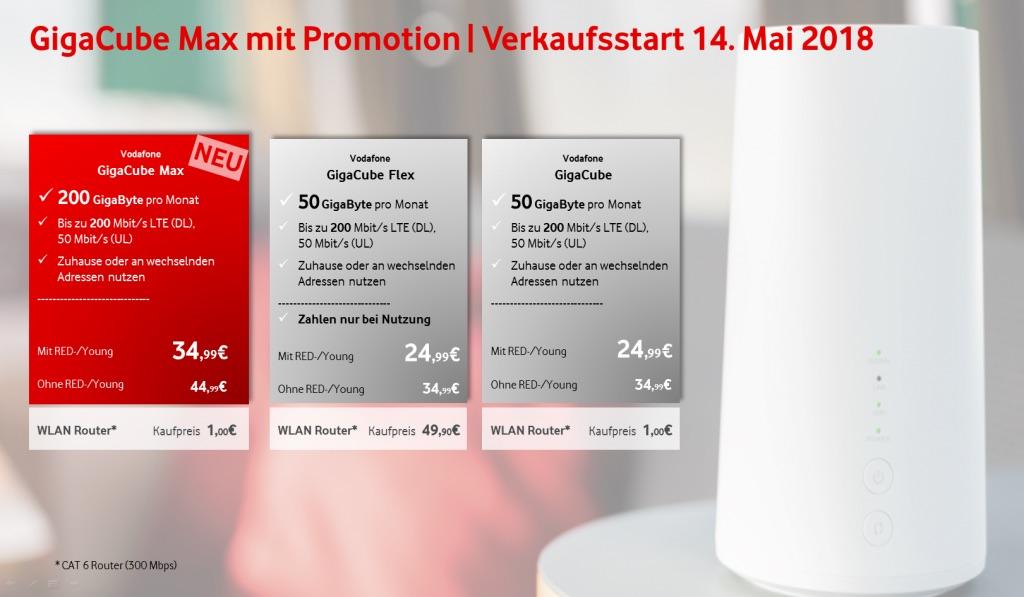 Red XS und Red XL: Neue Vodafone-Tarife starten heute