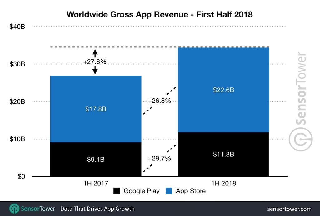 ios app store black market