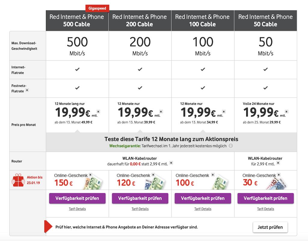 Kabel Vodafone