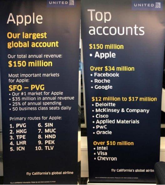 Apple Gibt 150 Millionen Us Dollar Pro Jahr Bei United Airlines Für