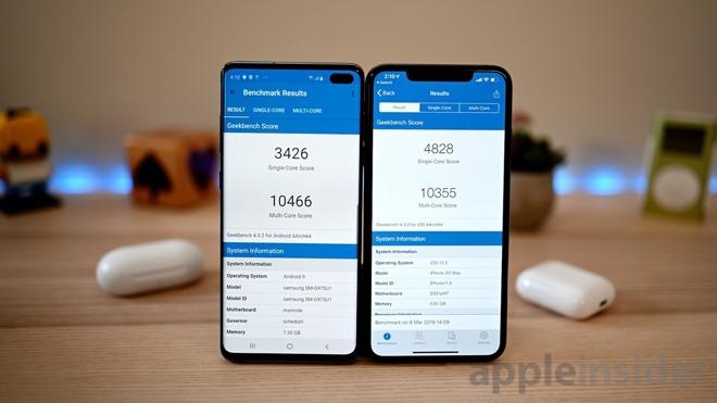 Benchmark-Test: iPhone XS Max vs. Samsung Galaxy S10