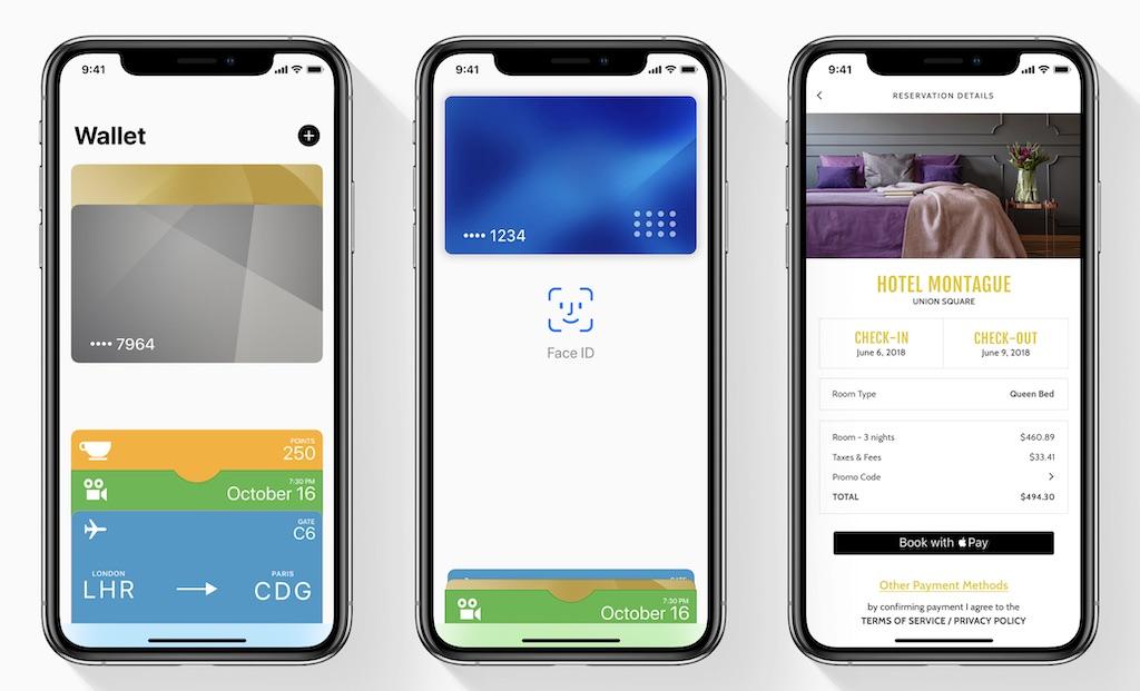 Volksbank Apple Pay 2021