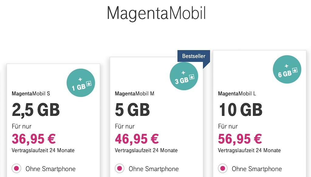 Telekom Bis Zu 6gb Pro Monat In Den Magentamobil Tarifen Geschenkt