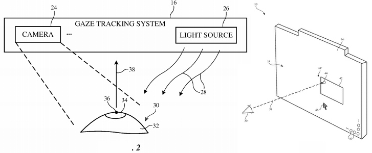 Patent: Apple erklärt wie Eye-Tracking-Technologien für VR- und AR-Headsets verbessert werden können › Macerkopf