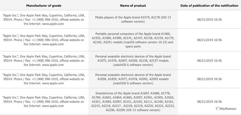 Apple registriert bislang unveröffentlichte iPhone- und Apple Watch-Modelle › Macerkopf