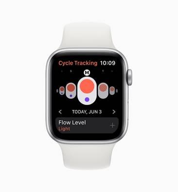 watchOS 6 Funktionen im Fokus: Gesundheit (Zyklustracking) › Macerkopf