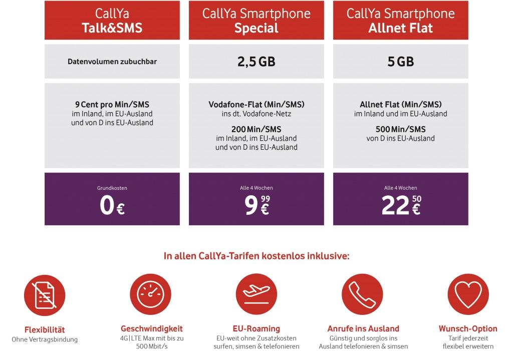 Vodafone Gigacube Ohne Vertrag
