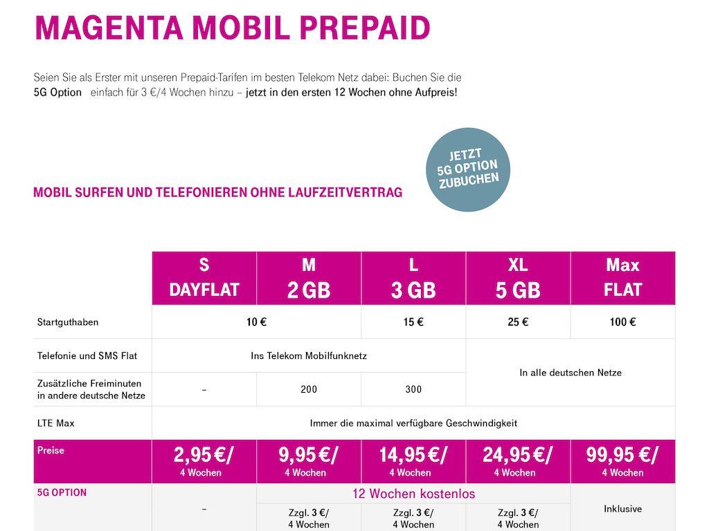 Telekom erster Anbieter mit 5G Option für Prepaid