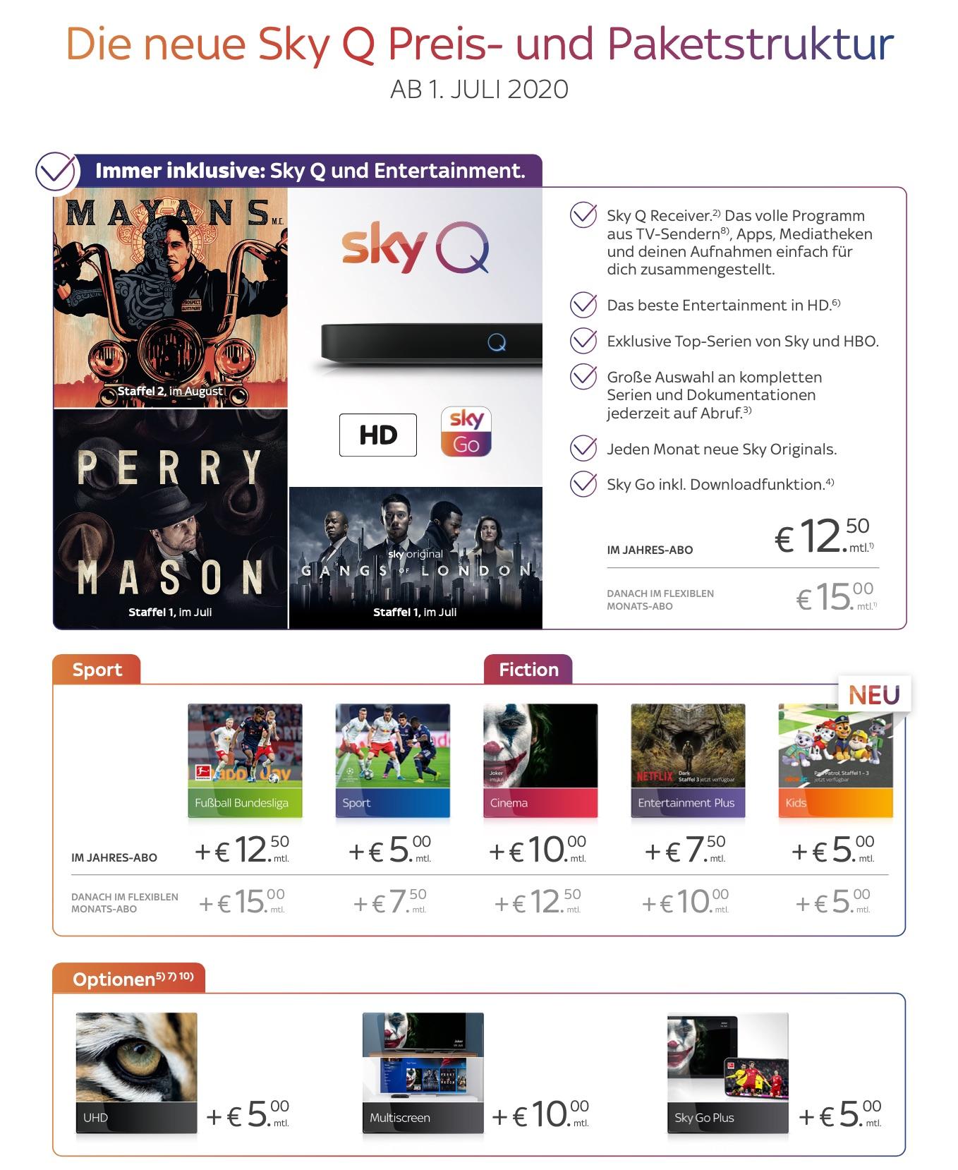 Pay-TV: Das ist die neue Preis- und Angebotsstruktur von Sky
