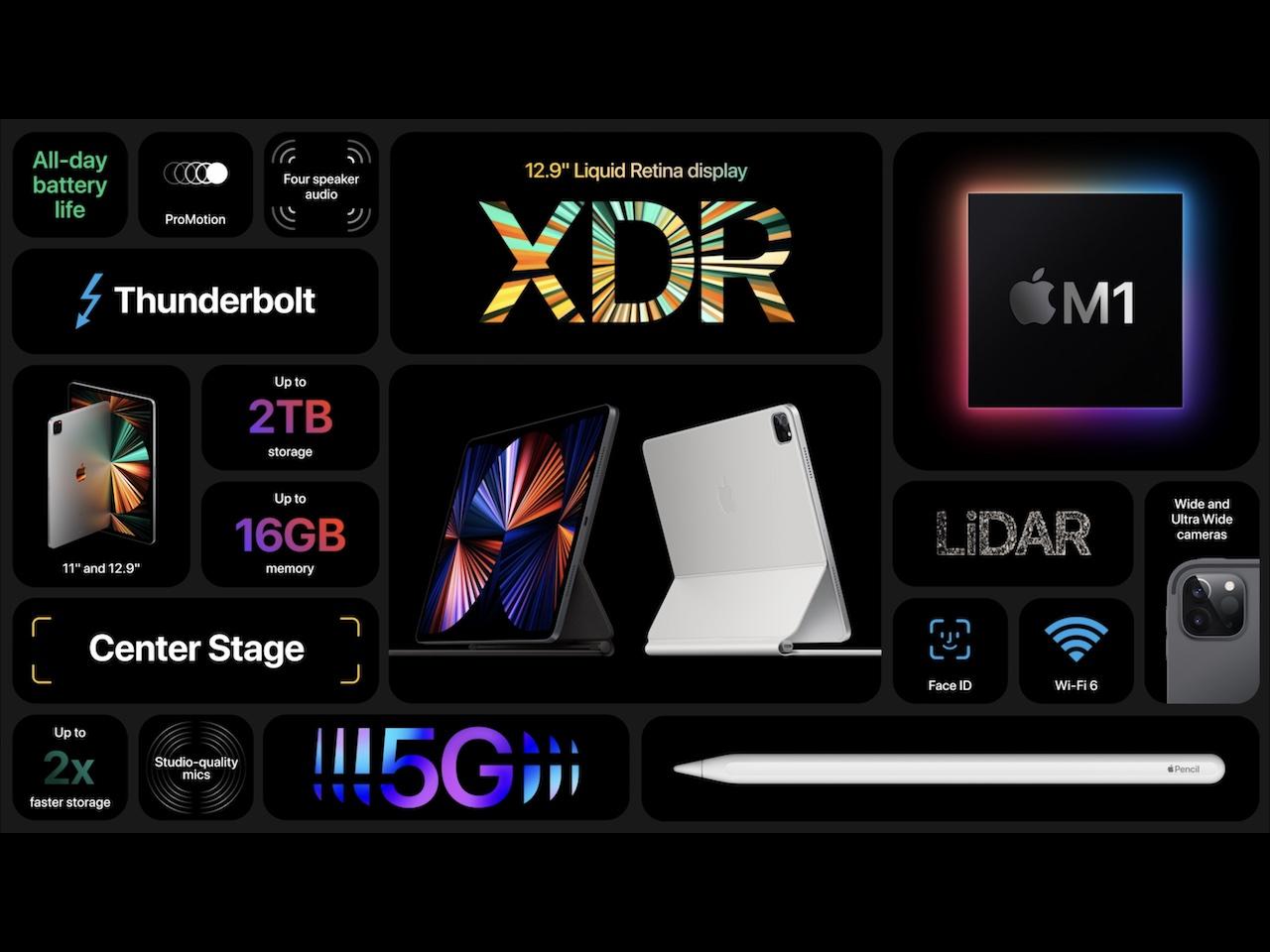 """Apple bewirbt neues iPad Pro mit der Musical-Musik von """"Die kleine Meerjungfrau"""" › Macerkopf"""