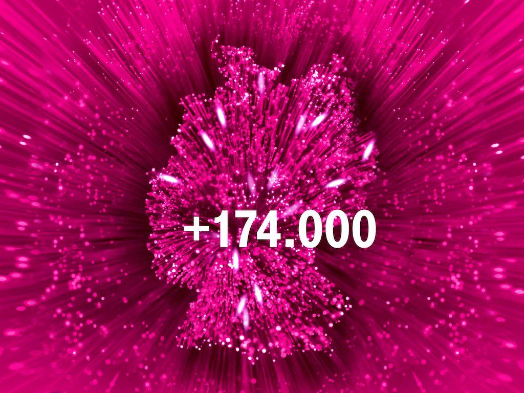 Telekom Breitbandausbau: 174.000 Haushalte surfen jetzt schneller